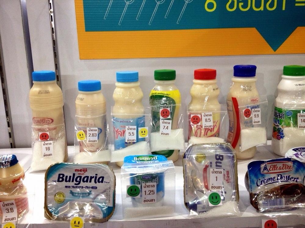 ปริมาณน้ำตาลในเครื่องดื่ม