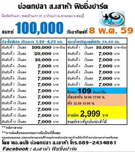 อาทิตย์ที่ 8 พ.ค.59 แมทซ์ 100,000 บ่อ ส.เสาห้า จอง 109 คัน แมทซ์แก้มือ