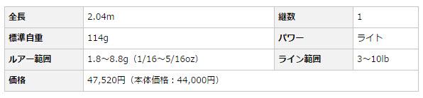 "EVERGREEN COMBAT STICK The ""Fortune Blue"" PCSS-68L"