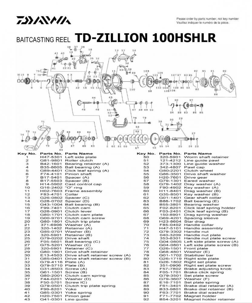 อยากทราบขนาดลูกปืน (zillion type-r)