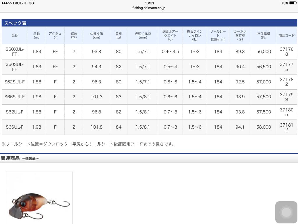 สาวก ul shimano cardiff area limited2016