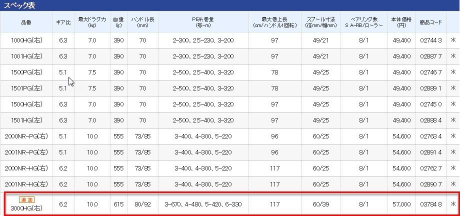 SHIMANO 2016 OCEA JIGGER 3000HG