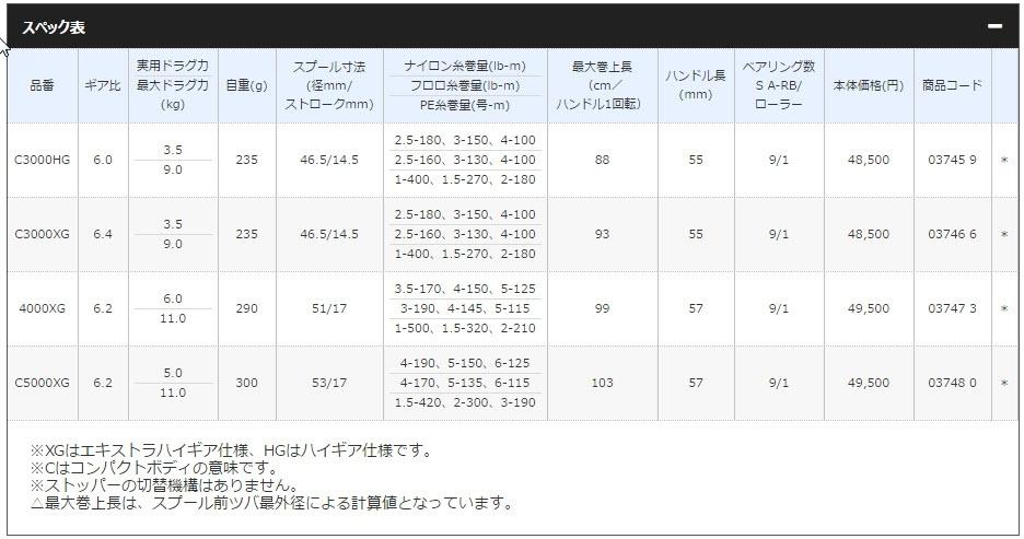 SHIMANO 2017 TWINPOWER XD