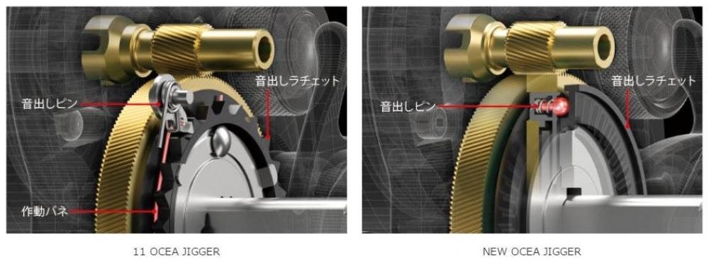 Shimano Ocea Jigger 2017